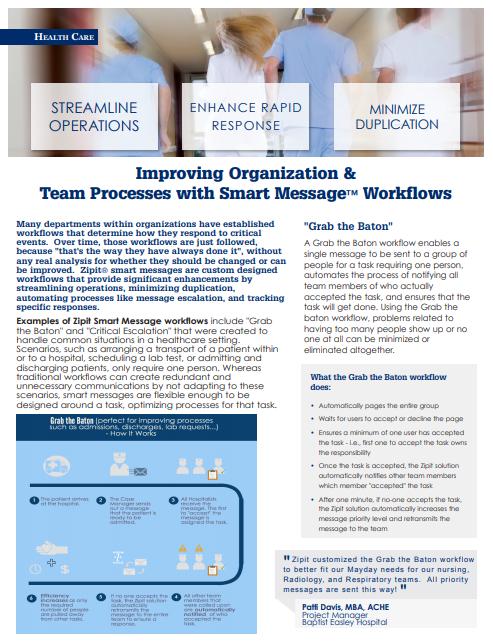 Improving-Organization-and-team-1